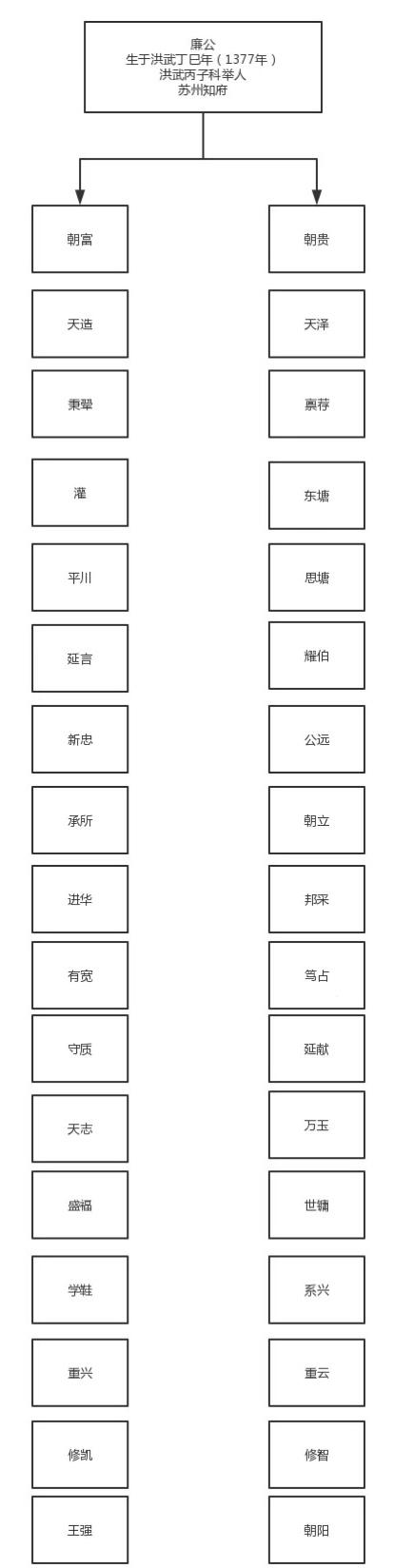 iPhone 11备份.jpg